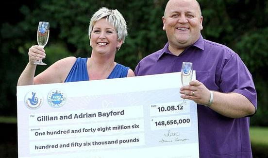 Adrian y Guillian Bayford, Reino Unido – €190 millones